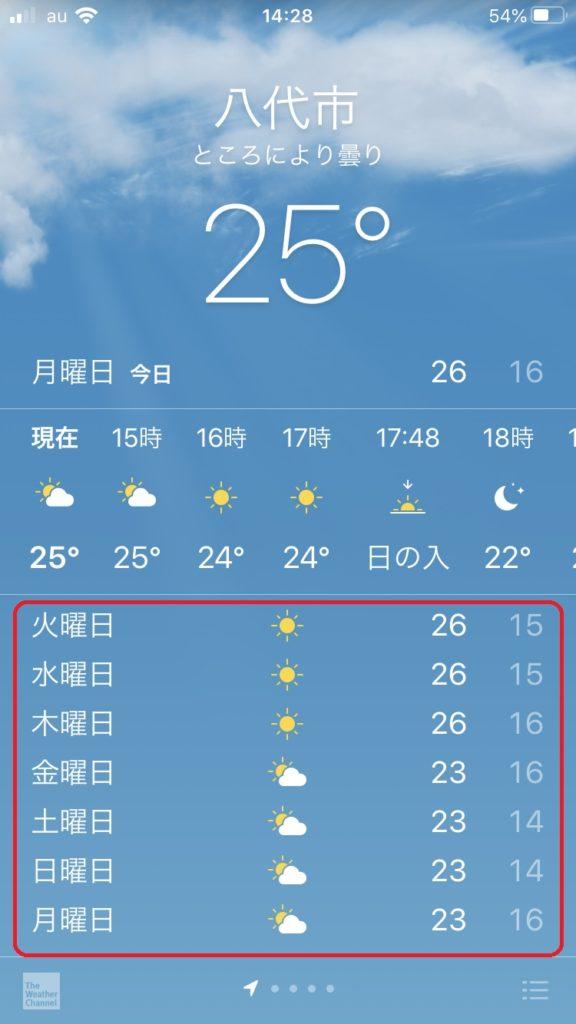 上下に動かすと、週間天気と、その日の天気の詳細が表示